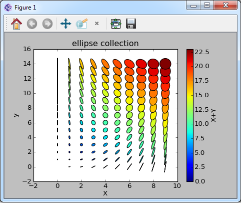 9 5  Python-Module matplotlib — itom Documentation
